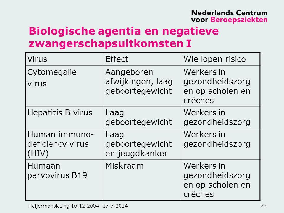 Biologische agentia en negatieve zwangerschapsuitkomsten I