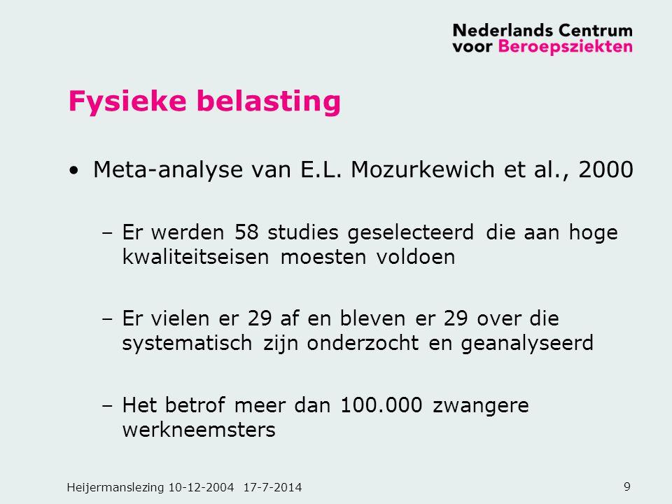 Fysieke belasting Meta-analyse van E.L. Mozurkewich et al., 2000