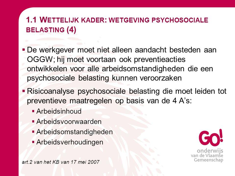 1.1 Wettelijk kader: wetgeving psychosociale belasting (4)