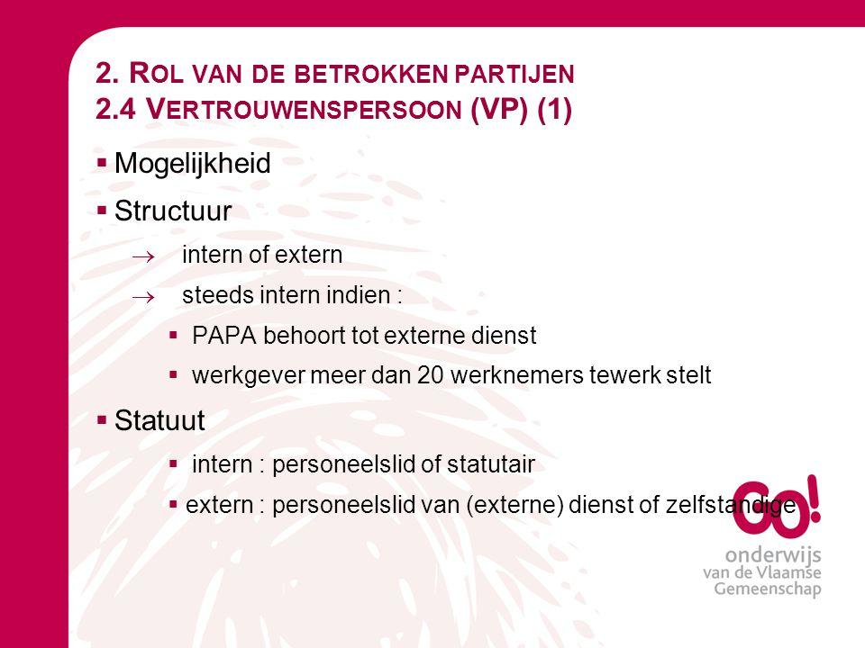 2. Rol van de betrokken partijen 2.4 Vertrouwenspersoon (VP) (1)