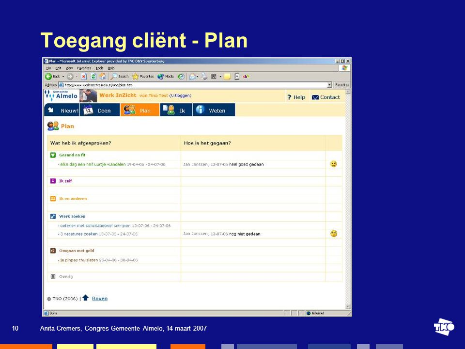 Toegang cliënt - Plan Anita Cremers, Congres Gemeente Almelo, 14 maart 2007