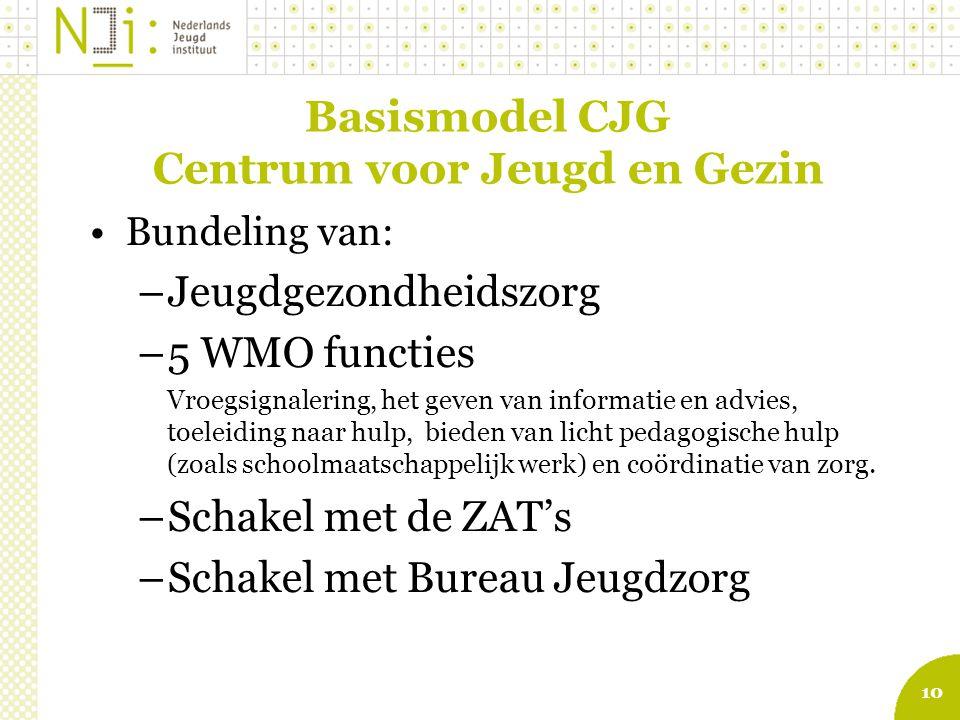 Basismodel CJG Centrum voor Jeugd en Gezin