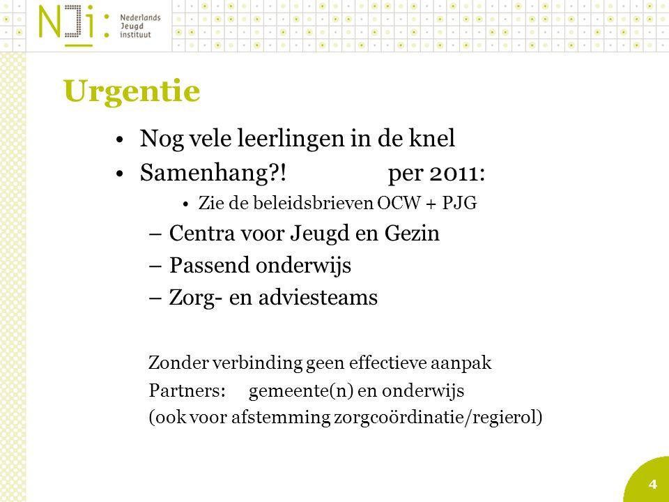 Urgentie Nog vele leerlingen in de knel Samenhang ! per 2011: