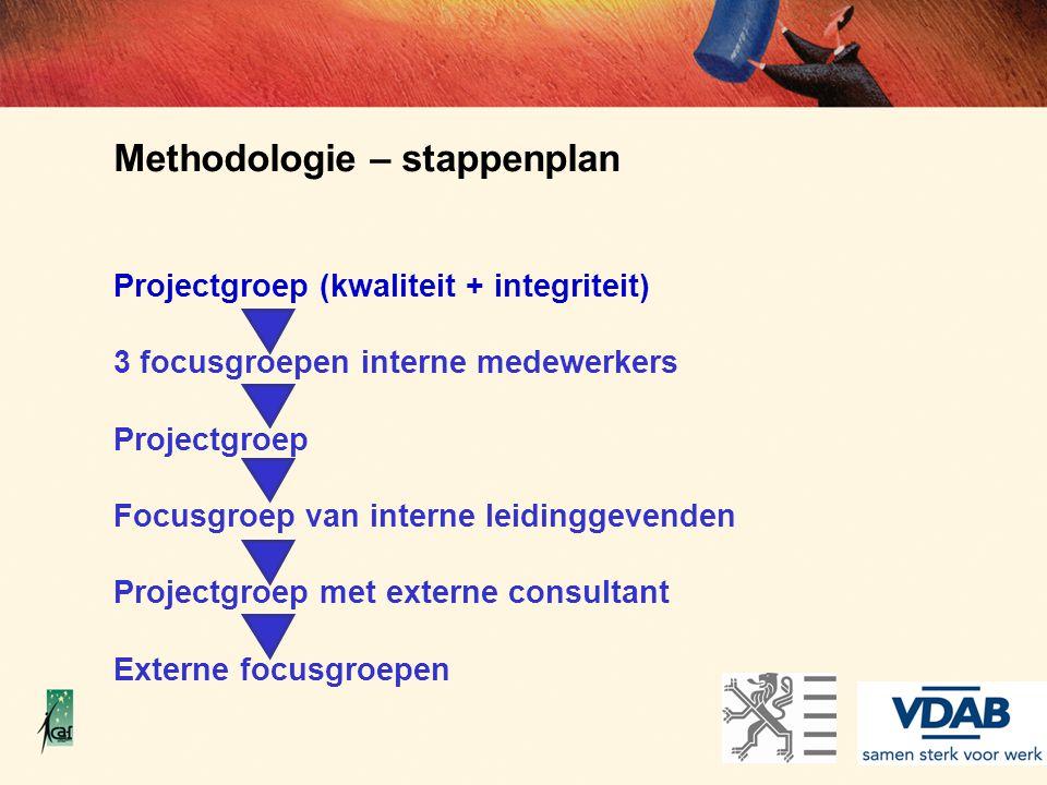 Methodologie – stappenplan