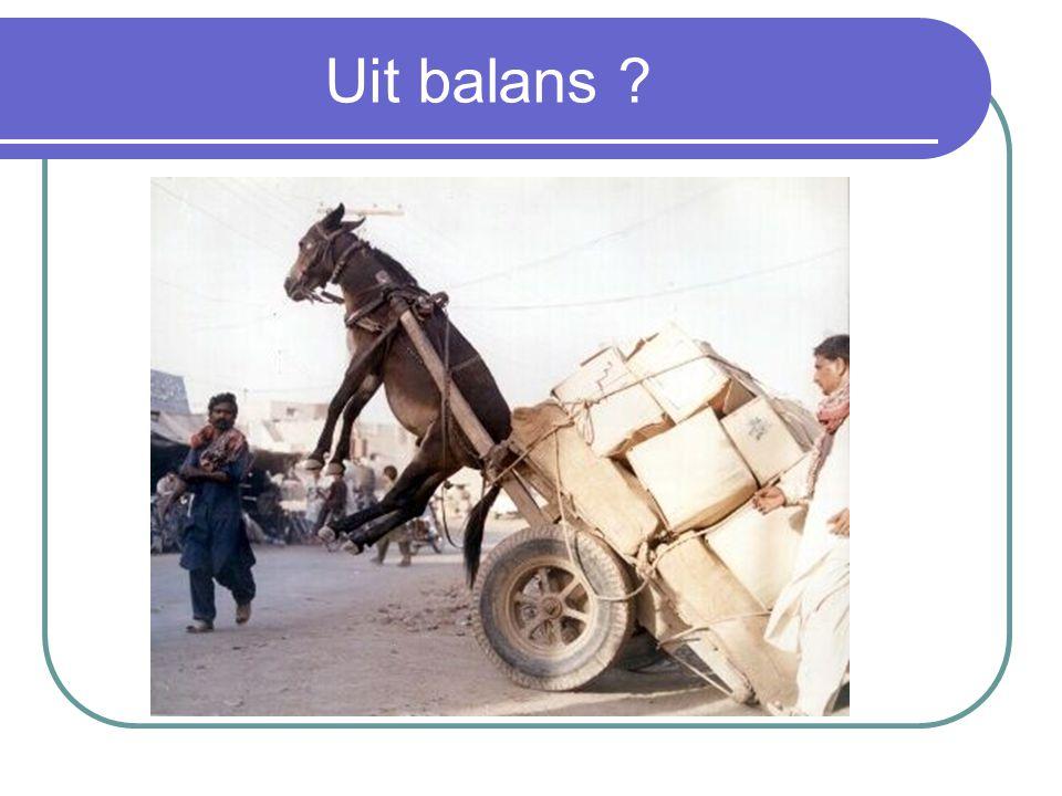 Uit balans