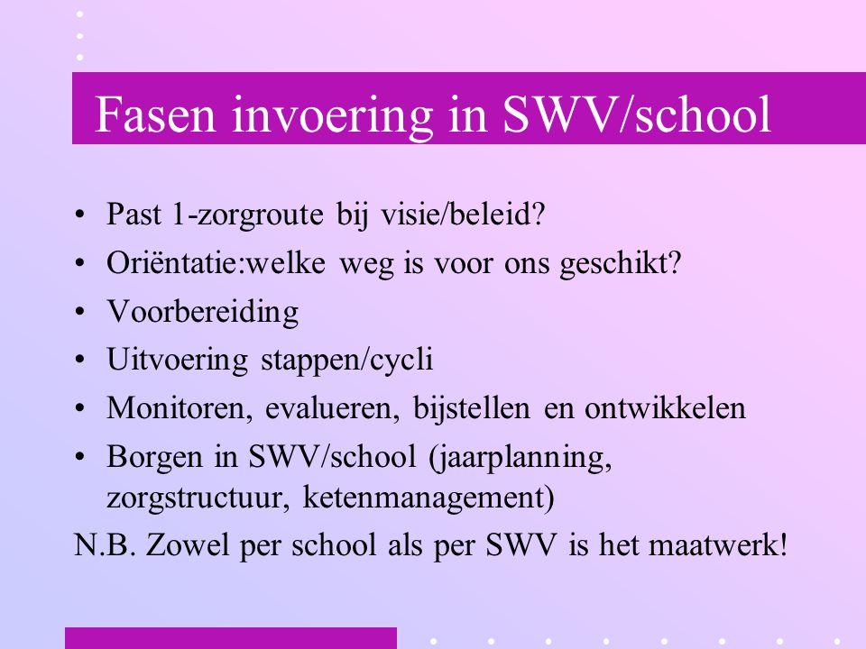 Fasen invoering in SWV/school