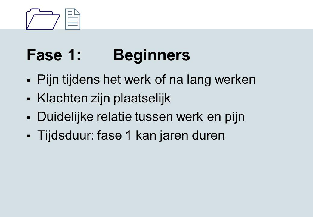 Fase 1: Beginners Pijn tijdens het werk of na lang werken