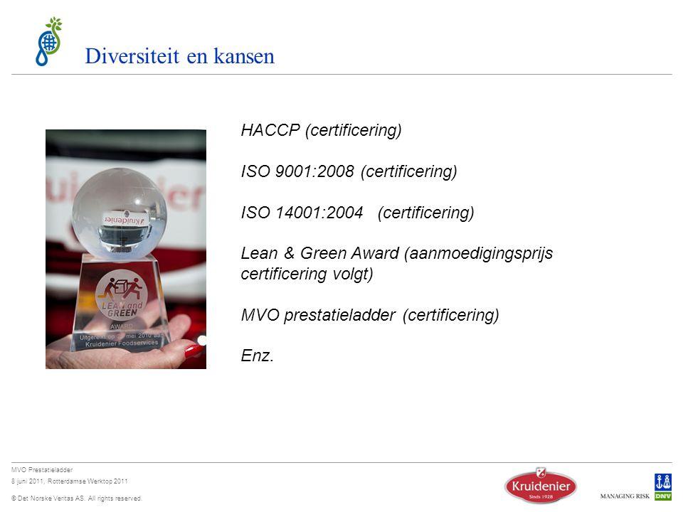 Diversiteit en kansen HACCP (certificering)