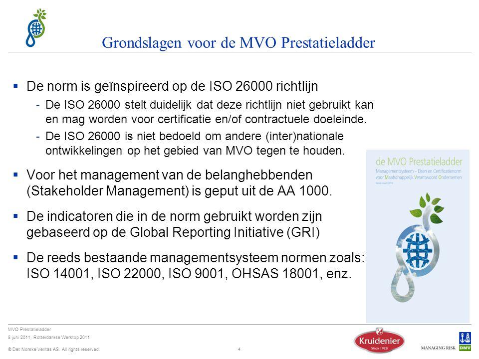 Grondslagen voor de MVO Prestatieladder