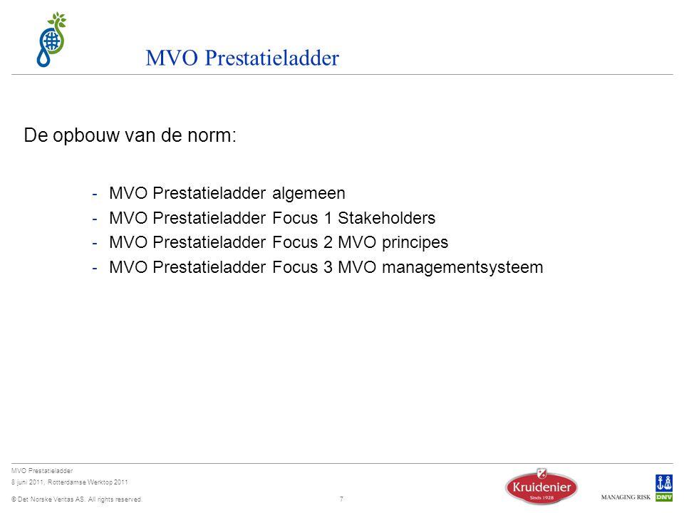 MVO Prestatieladder De opbouw van de norm: