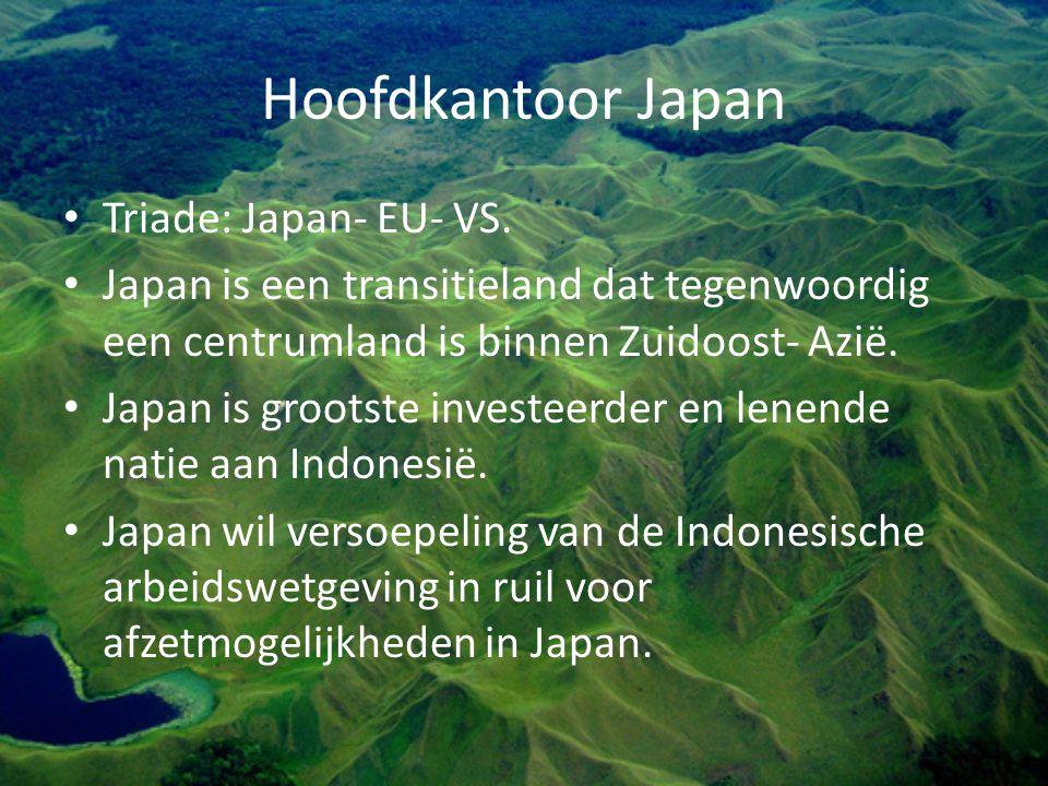 Hoofdkantoor Japan Triade: Japan- EU- VS.
