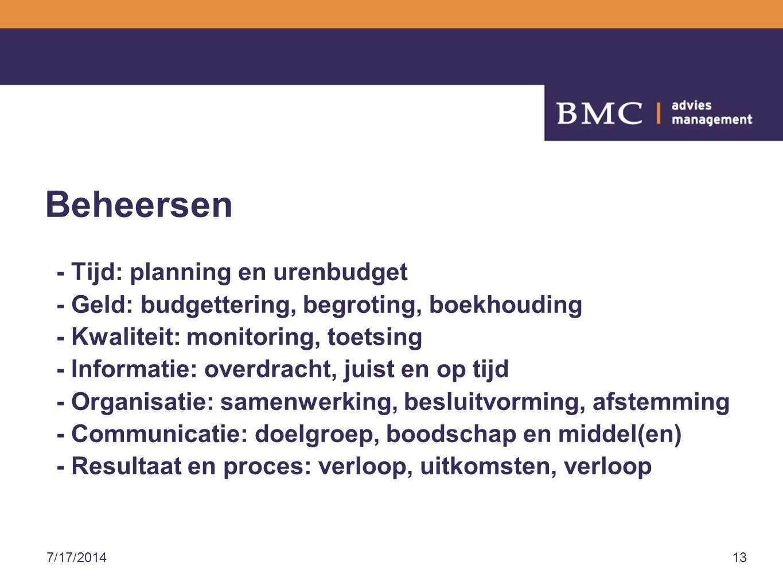 Beheersen - Tijd: planning en urenbudget