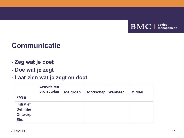 Communicatie Zeg wat je doet - Doe wat je zegt