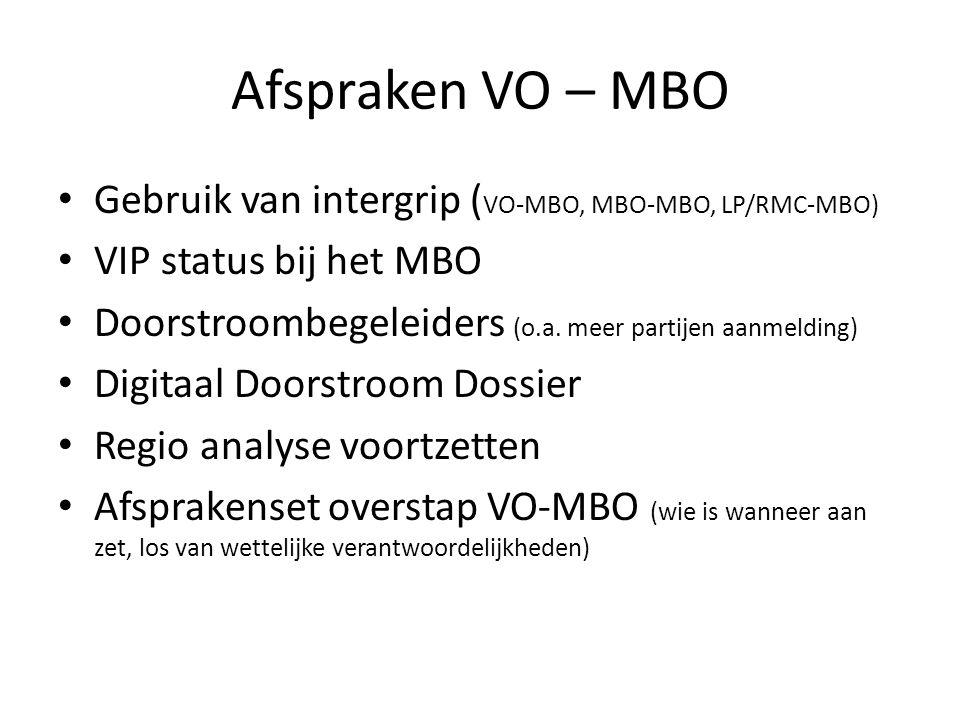 Afspraken VO – MBO Gebruik van intergrip (VO-MBO, MBO-MBO, LP/RMC-MBO)