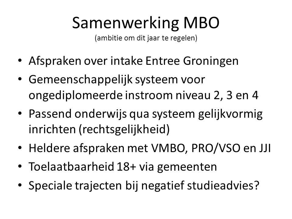 Samenwerking MBO (ambitie om dit jaar te regelen)