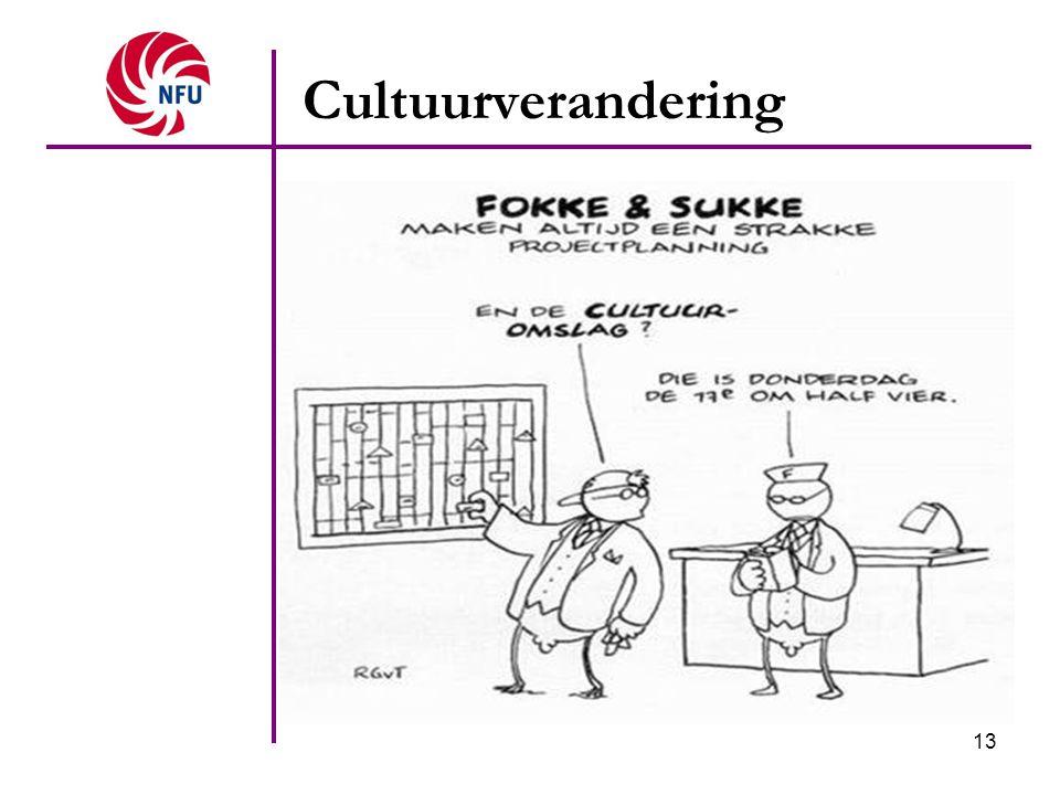 Cultuurverandering