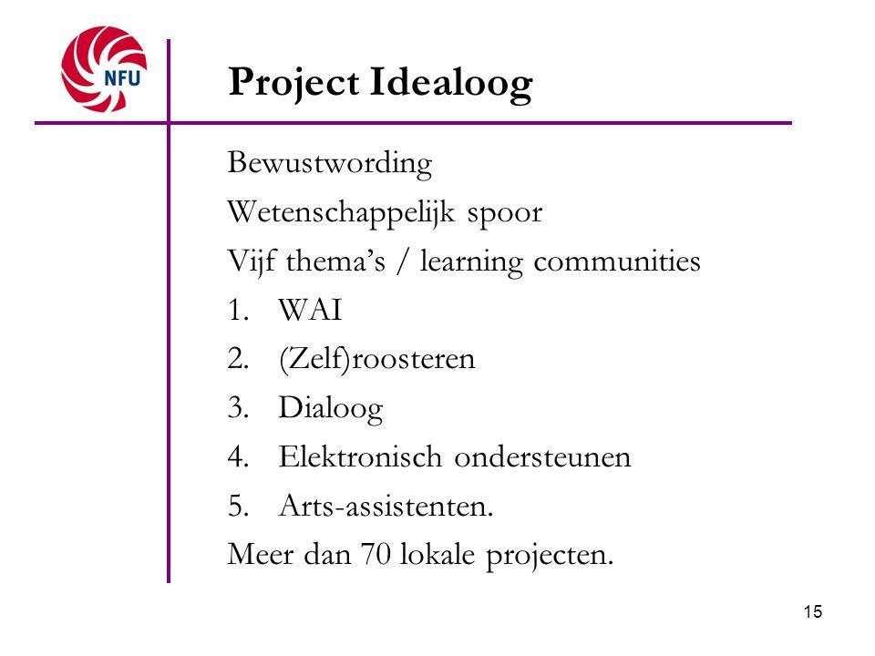 Project Idealoog Bewustwording Wetenschappelijk spoor