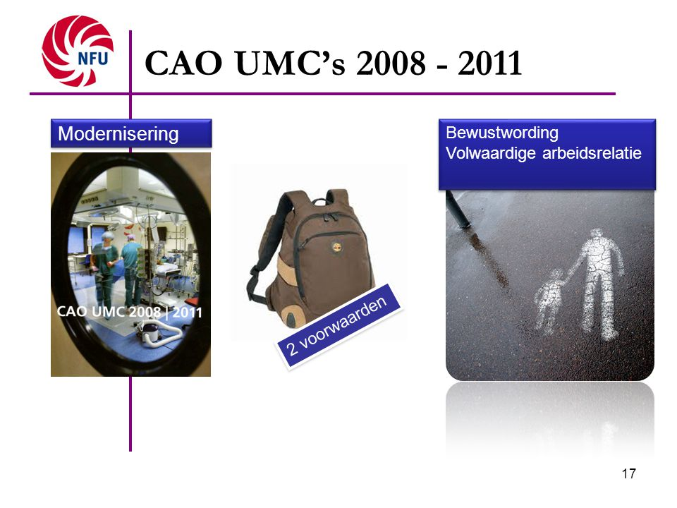 CAO UMC's 2008 - 2011 Modernisering