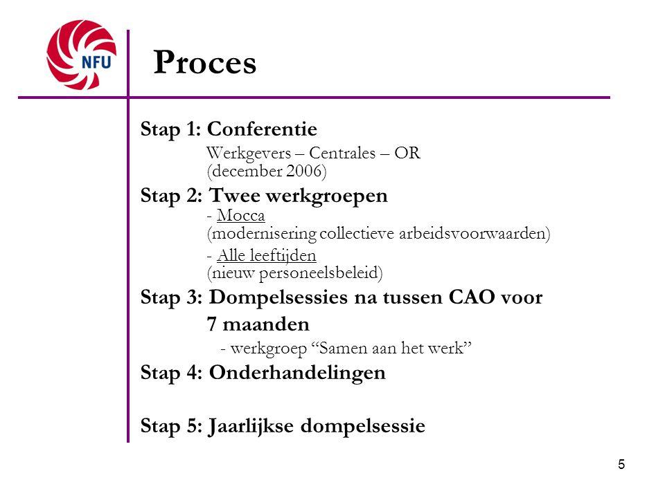 Proces Stap 1: Conferentie