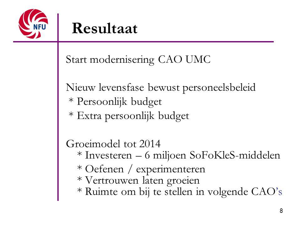 Resultaat Start modernisering CAO UMC
