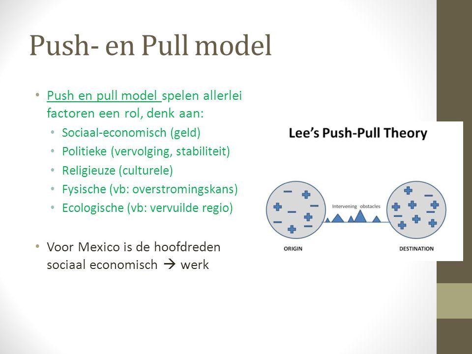 Push- en Pull model Push en pull model spelen allerlei factoren een rol, denk aan: Sociaal-economisch (geld)