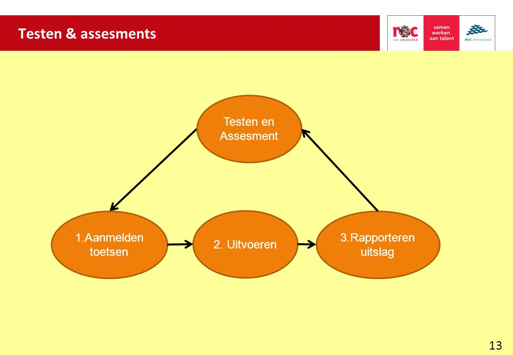 Testen & assesments Testen en Assesment 1.Aanmelden toetsen