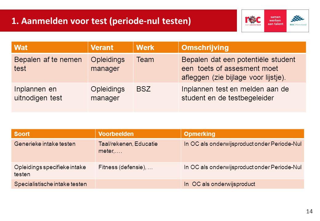 1. Aanmelden voor test (periode-nul testen)
