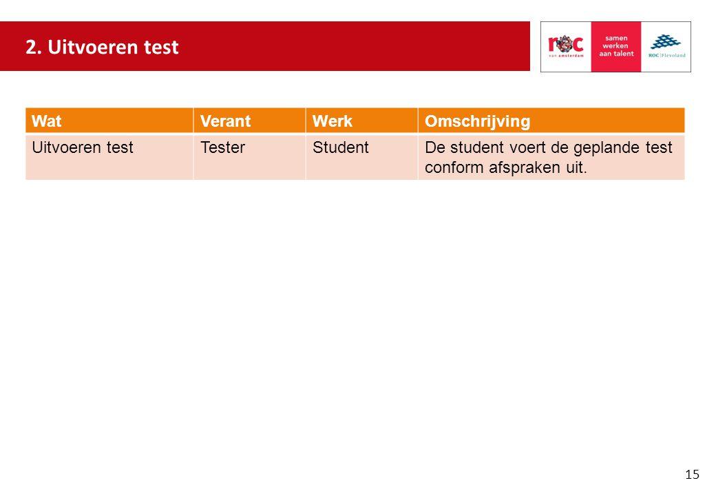 2. Uitvoeren test Wat Verant Werk Omschrijving Uitvoeren test Tester