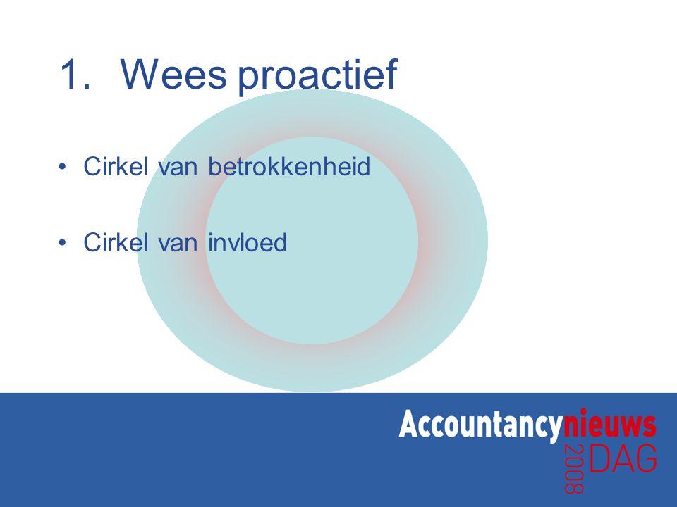 Wees proactief Cirkel van betrokkenheid Cirkel van invloed