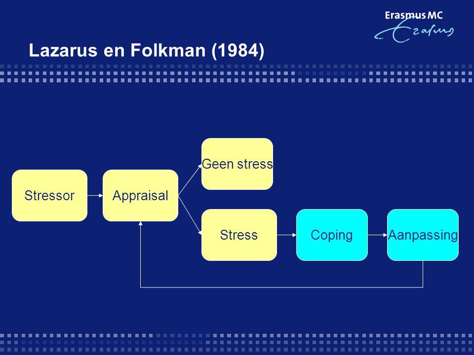 Lazarus en Folkman (1984) Geen stress Stressor Appraisal Stress Coping