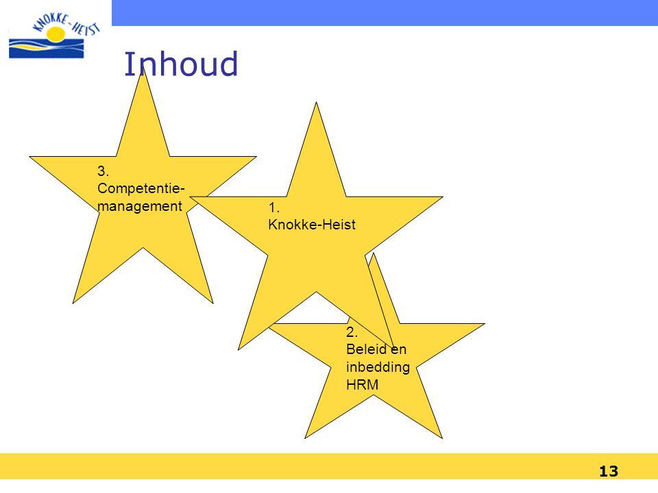 Inhoud 3. Competentie-management 1. Knokke-Heist