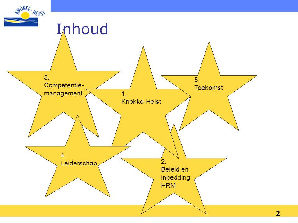 Inhoud 3. Competentie-management 5. Toekomst 1. Knokke-Heist