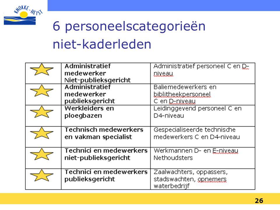 6 personeelscategorieën