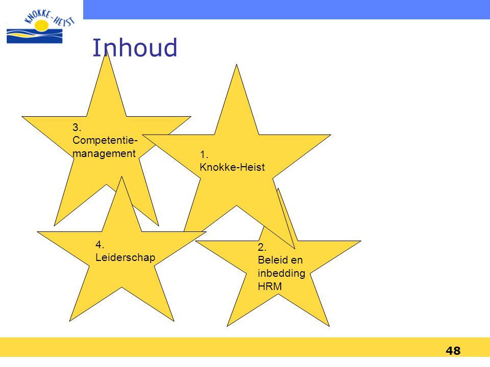 Inhoud 3. Competentie-management 1. Knokke-Heist 4. Leiderschap