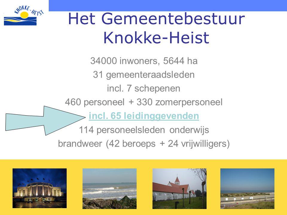 Het Gemeentebestuur Knokke-Heist