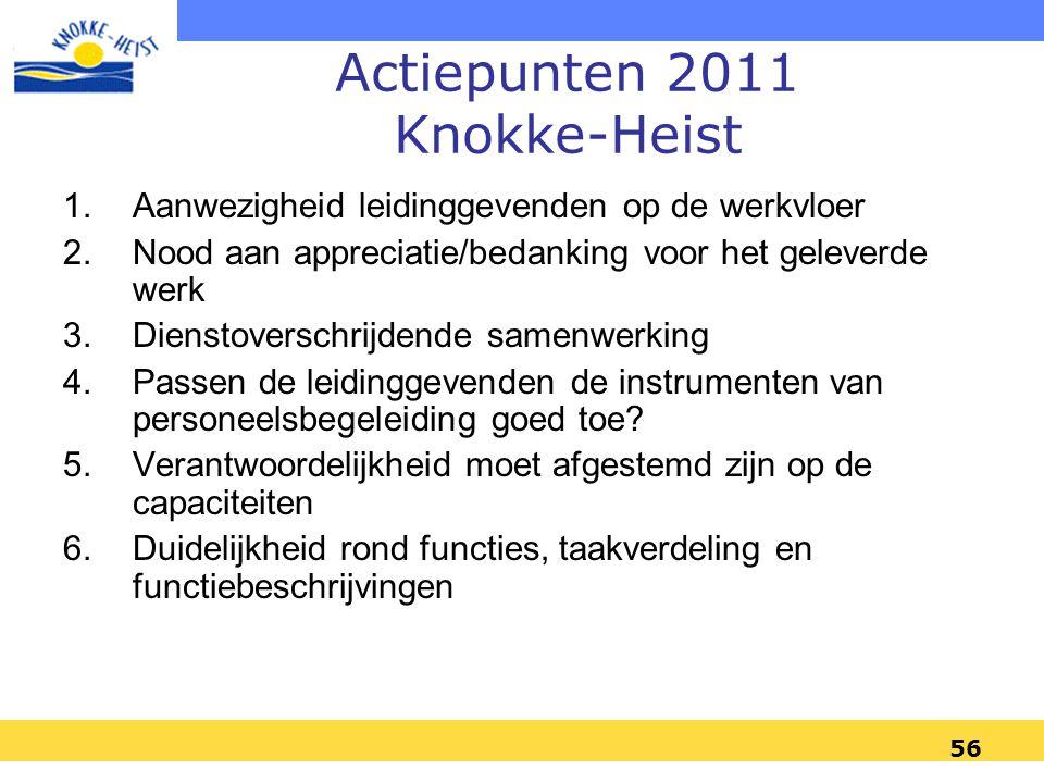 Actiepunten 2011 Knokke-Heist