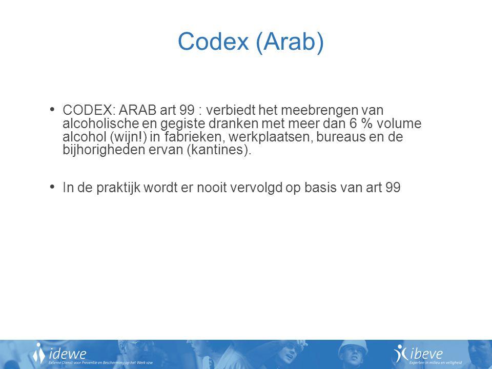 Codex (Arab)