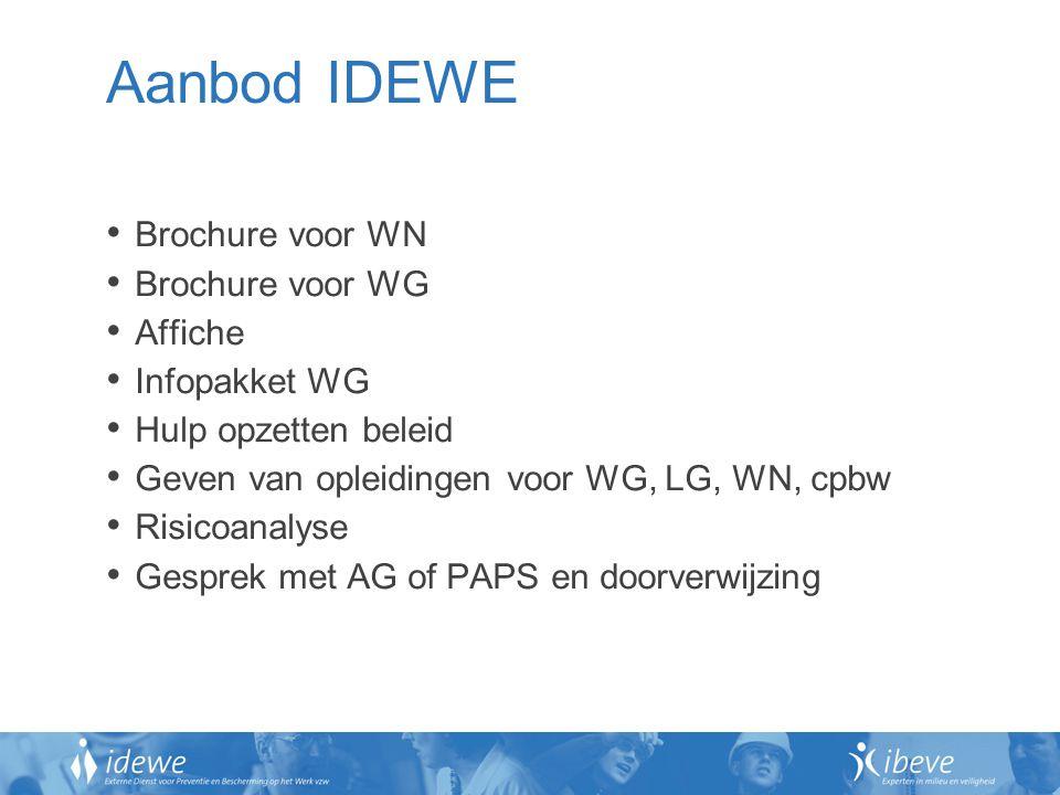 Aanbod IDEWE Brochure voor WN Brochure voor WG Affiche Infopakket WG