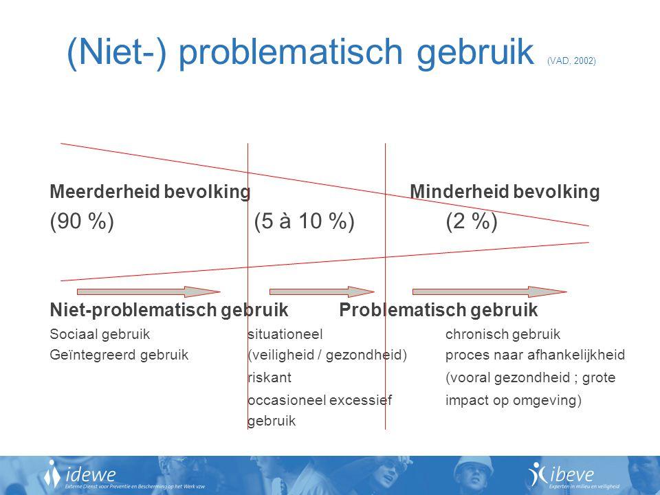 (Niet-) problematisch gebruik (VAD, 2002)