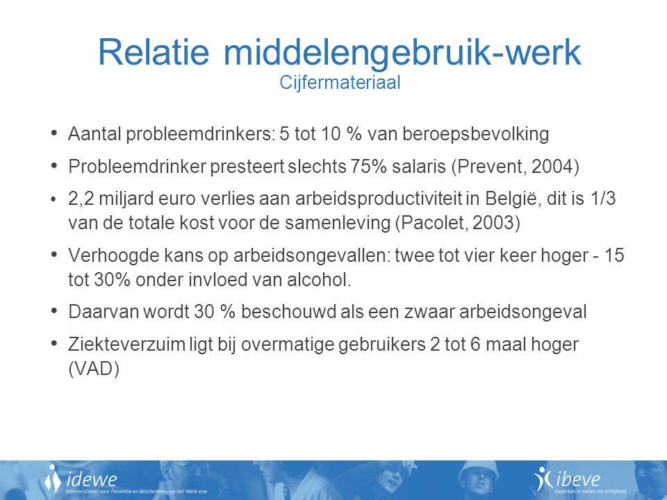 Relatie middelengebruik-werk Cijfermateriaal