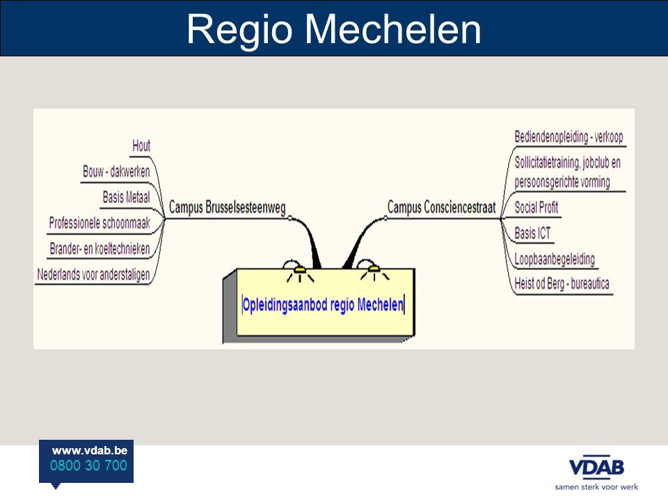 Regio Mechelen MICHIEL THIEBAUT