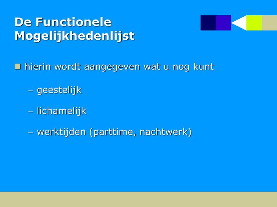 De Functionele Mogelijkhedenlijst