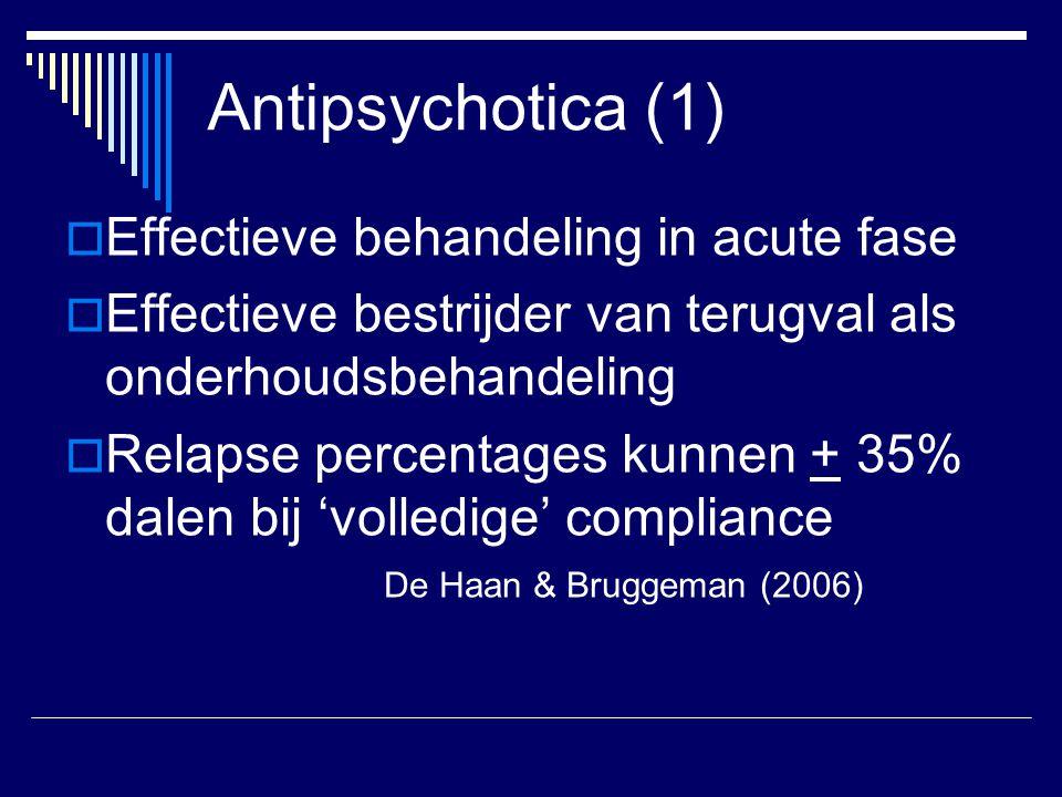 Antipsychotica (1) Effectieve behandeling in acute fase