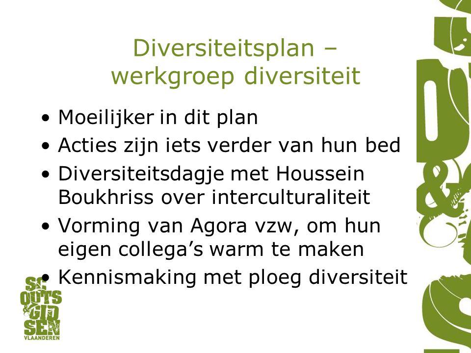 Diversiteitsplan – werkgroep diversiteit