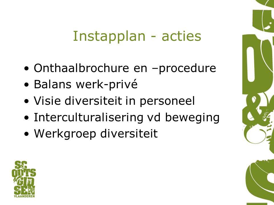 Instapplan - acties Onthaalbrochure en –procedure Balans werk-privé
