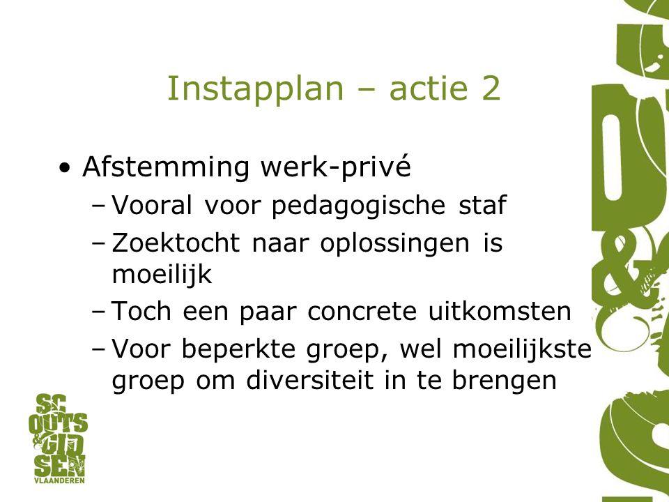 Instapplan – actie 2 Afstemming werk-privé