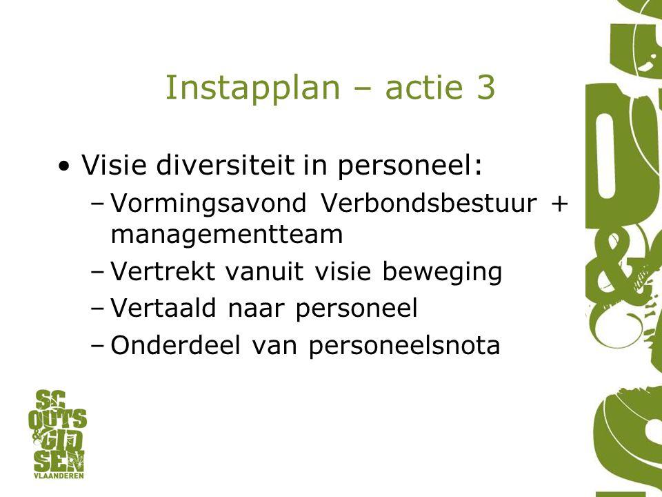 Instapplan – actie 3 Visie diversiteit in personeel: