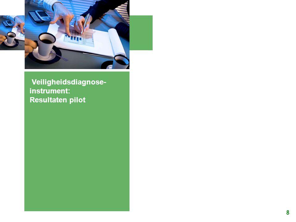 Veiligheidsdiagnose- instrument: