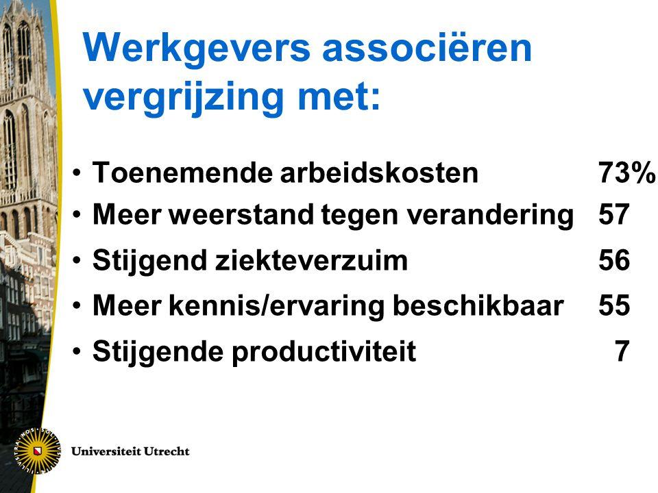 Werkgevers associëren vergrijzing met: