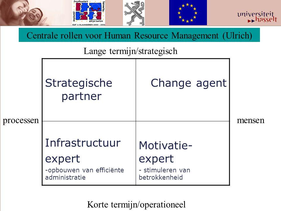Centrale rollen voor Human Resource Management (Ulrich)